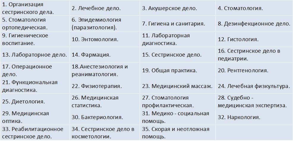 таблица (СМП)